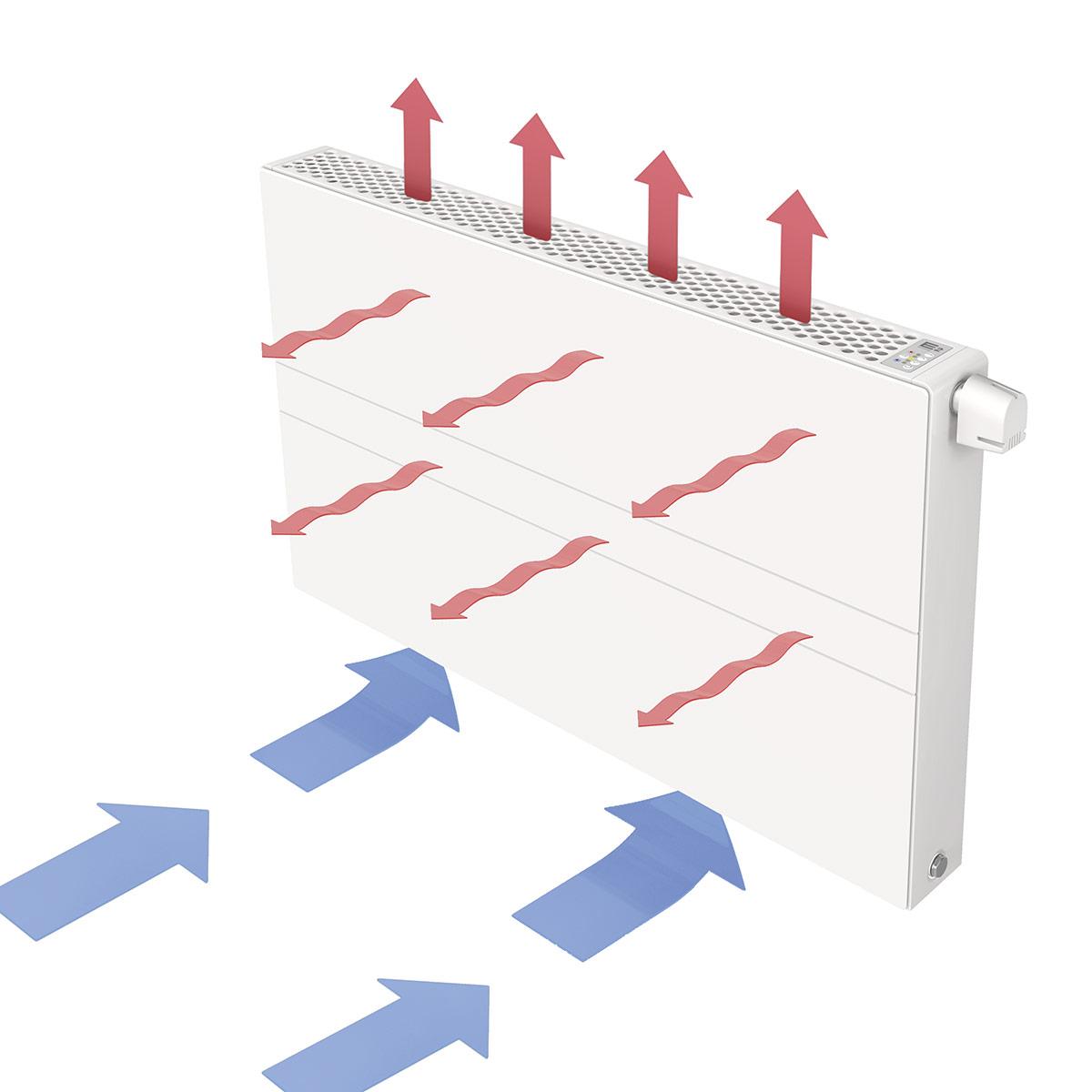 Ulow-E2-arrows
